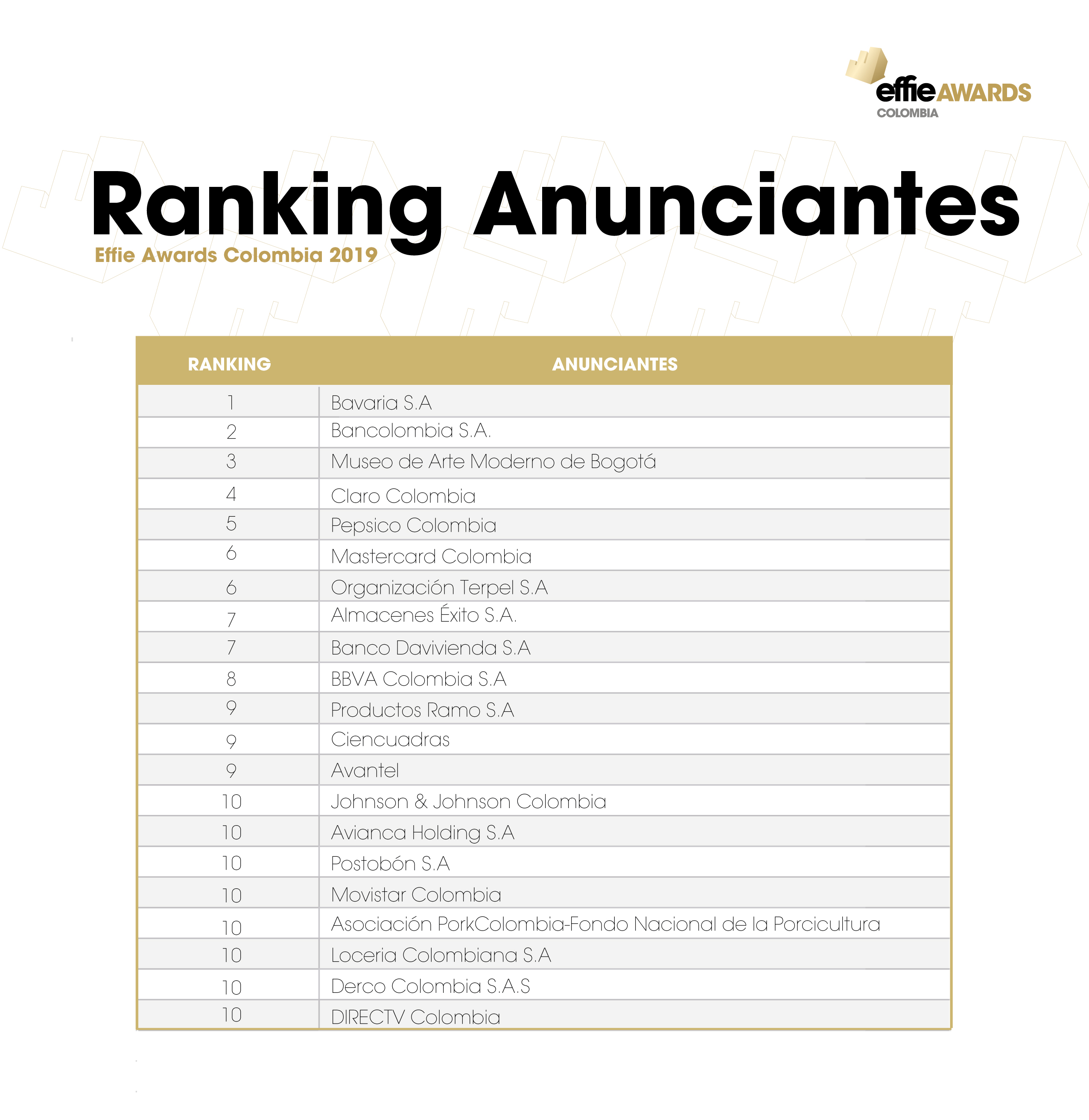 2019.09.30.A Effie Colombia Ranking Anunciantes